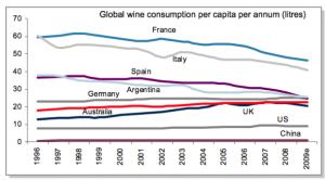 wine-consumption-ranking per capita