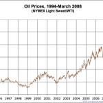 """Alza del precio del petróleo """"coincide"""" con prosperidad Guineana"""